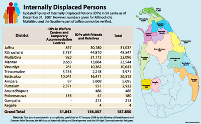 Figure 1: Internally Displaced Persons in Sri Lanka
