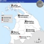 Figure 2 Internally Displaced People in Northern Sri Lanka